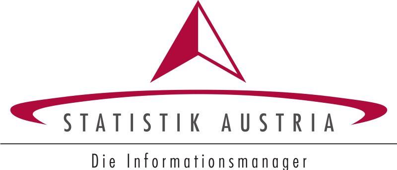 Singles österreich statistik